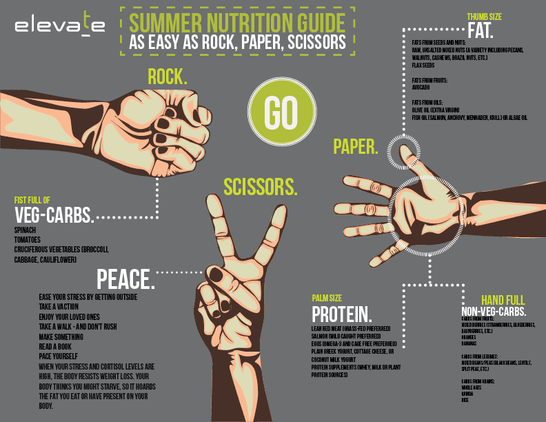 rad5-media-albuquerque-graphic-design-nutrition-guidelines